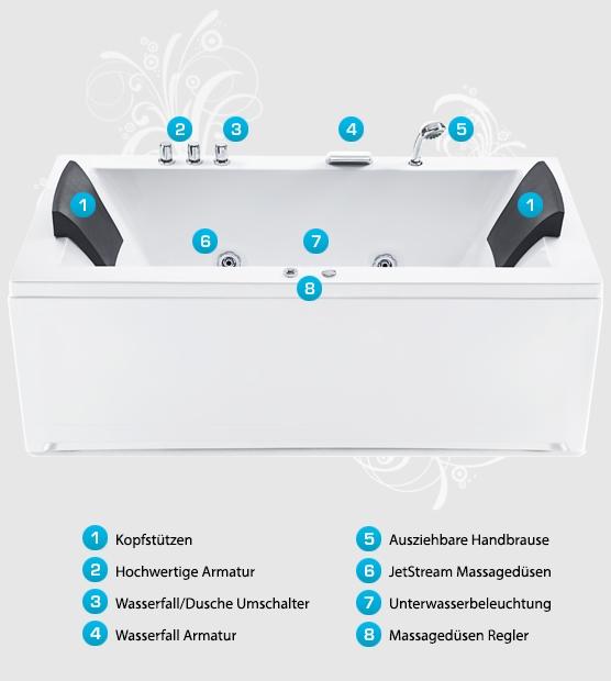 whirlpool eck badewanne 8 massage d sen linke rechte. Black Bedroom Furniture Sets. Home Design Ideas